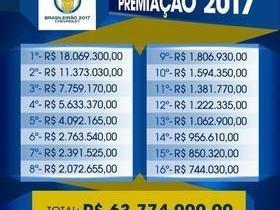 Prêmio para o campeão brasileiro de 2017 será de R$ 18 milhões