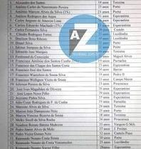 Confira a lista completa dos foragidos do presídio de Esperantina