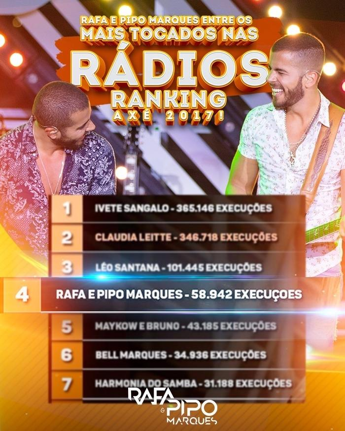 Dupla ocupa a 4ª posição entre os artistas com maior número de execuções nas rádios em 2017 (Crédito: Divulgação)