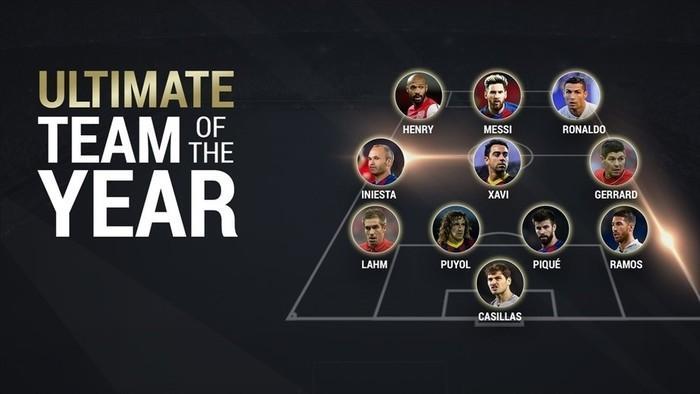 A seleção do século da Uefa (Crédito: Uefa)