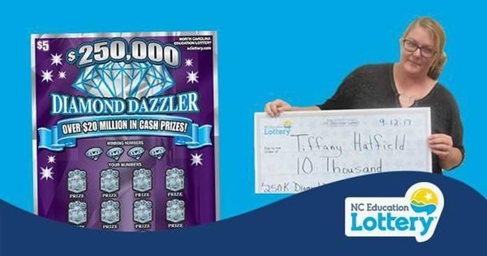 Carolina Education Lottery (Crédito: North Caroline Educational Lottery)