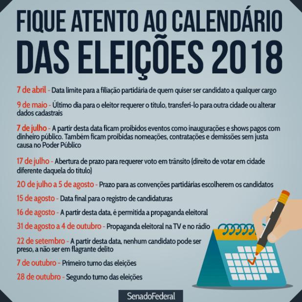 calendário das Eleições Gerais 2018 (Crédito: TSE)
