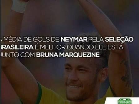Neymar zoa pesquisa que indica mais gols quando está com Bruna
