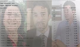 Jôve, Marden e Limma foram os mais votados em Piripiri