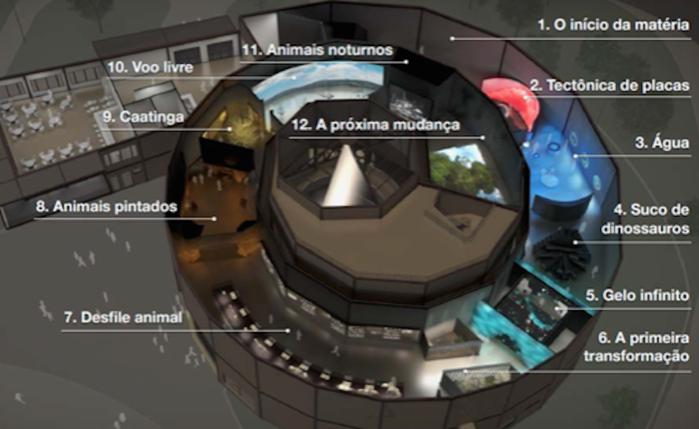 Vista interna do Museu da Natureza  (Crédito: Divulgação)