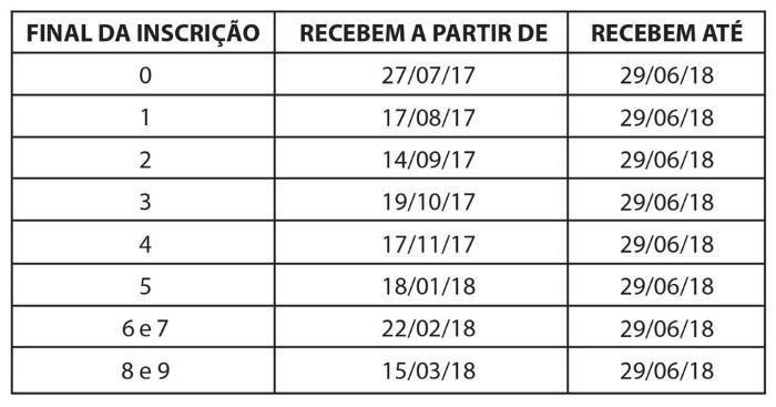 Tabela Pasep 2017-2018