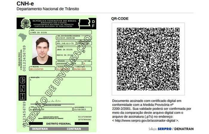 CNH digital  (Crédito: Divulgação/Denatran)