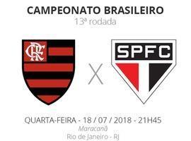 Brasileirão volta hoje com duelo entre Flamengo e São Paulo
