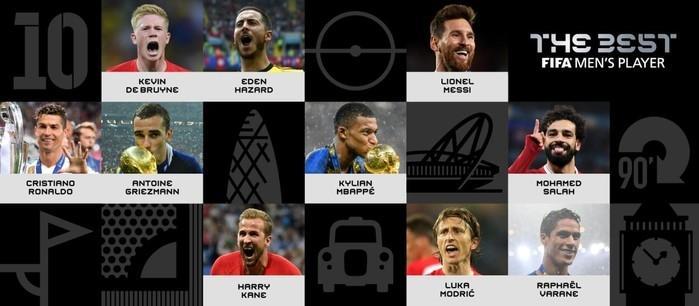 Brasileiro não é indicado entre os 10 indicados ao prêmio The Best. Cristiano Ronaldo, defensor do título, terá como rivais nomes como Messi, Modric, Mbappé, Griezmann, Salah e Hazard (Crédito: Divulgação/Fifa)