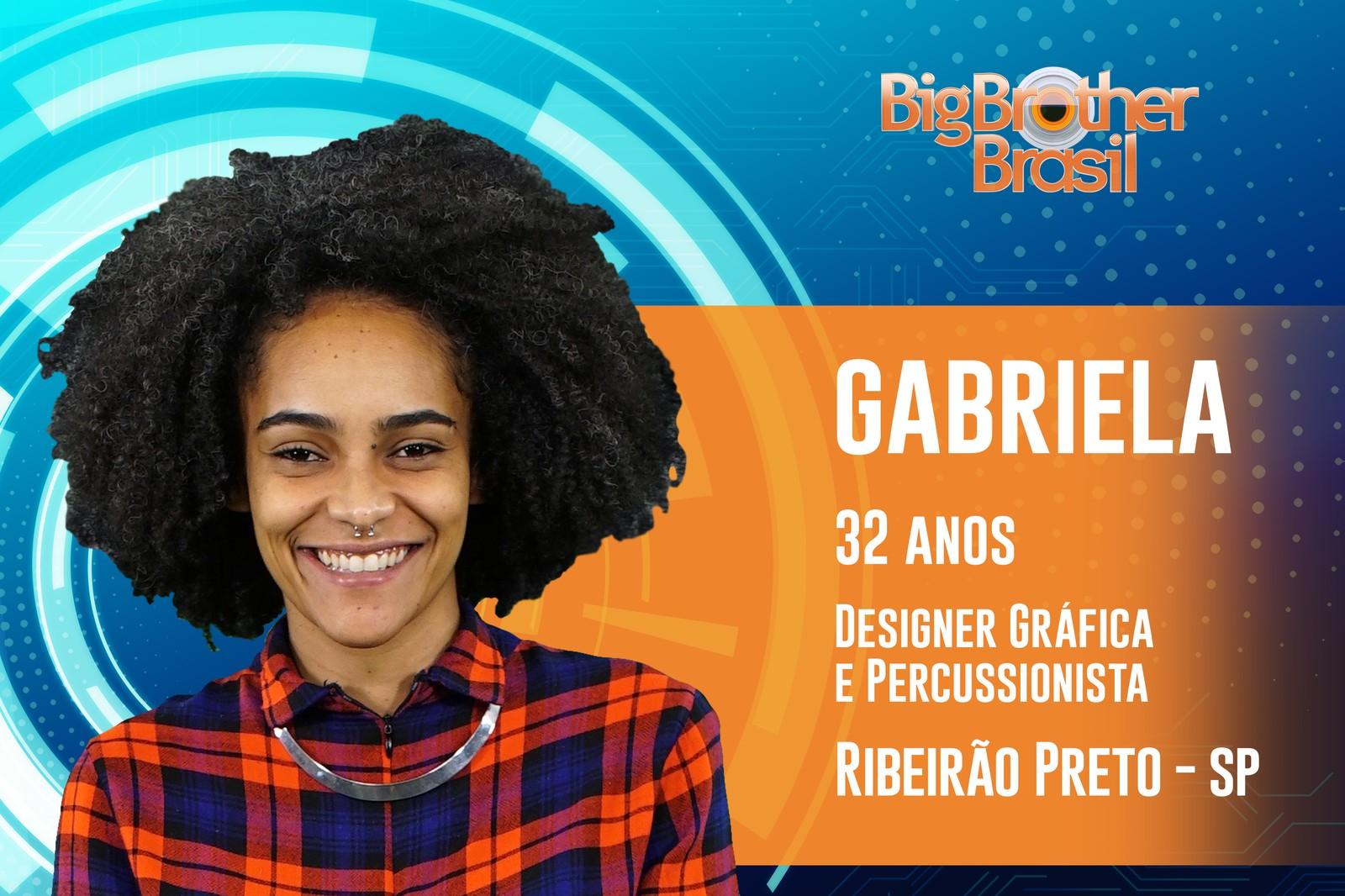Conheça os participantes do BBB 19 - Imagem 21