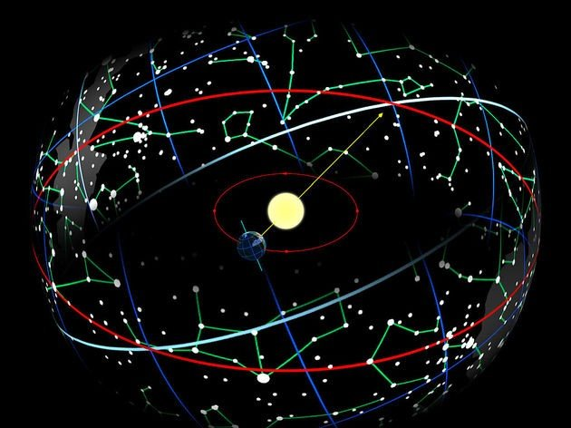 Horóscopo de verdade: a história de cada signo do zodíaco - Imagem 1