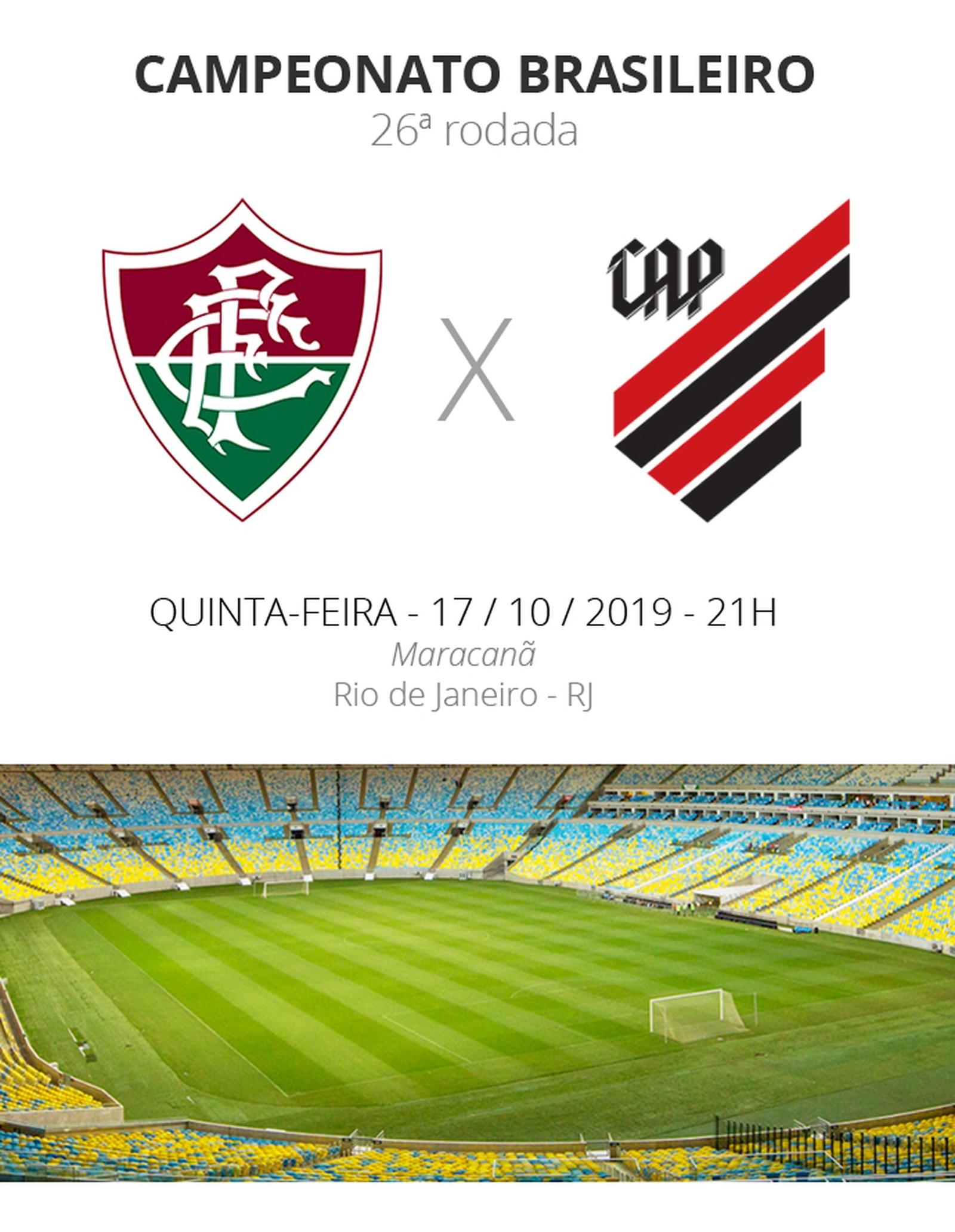 Fluminense X Athletico Pr Veja Escalações Desfalques E