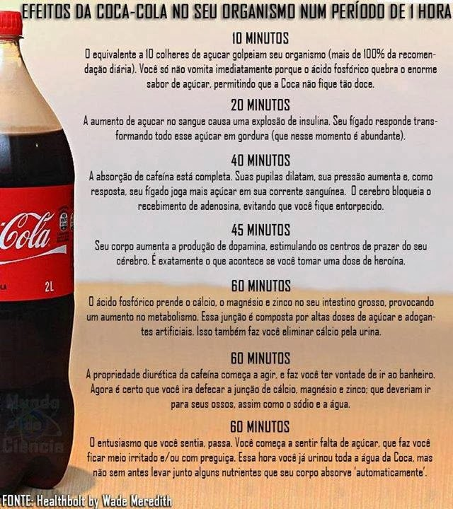 O que uma latinha de Coca-Cola pode provocar em seu corpo; veja!  - Imagem 1