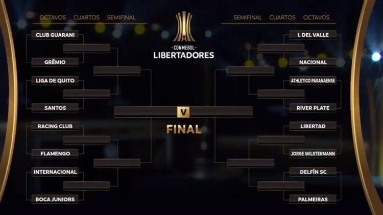 Libertadores terão duelos entre brasileiros e argentinos - Imagem 2