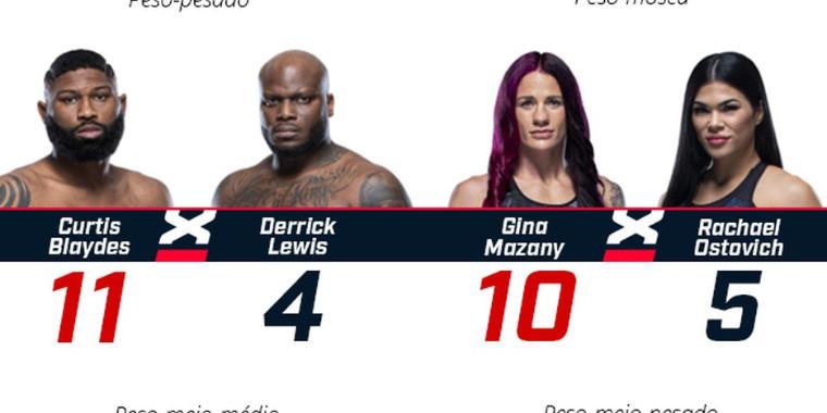 Curtis Blaydes é amplo favorito contra Derrick Lewis no UFC