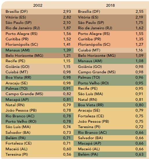 PIB de Lagoa do Barro do Piauí foi o que mais cresceu no país, em 2018 - Imagem 3