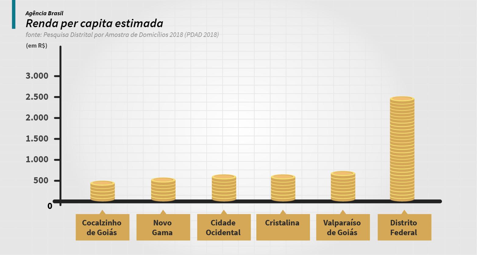 Brasília faz 60 anos, encontra novas vocações, mas mantém desigualdade - Imagem 2