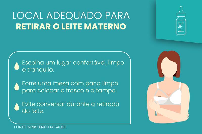 Número de doadoras de leite materno cai 5% em 2020 - Imagem 1