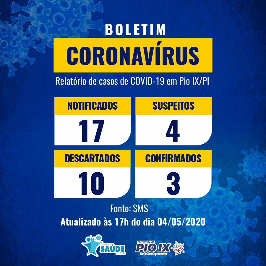 Pio IX registra 3º caso de coronavírus e paciente está em estado grave - Imagem 1