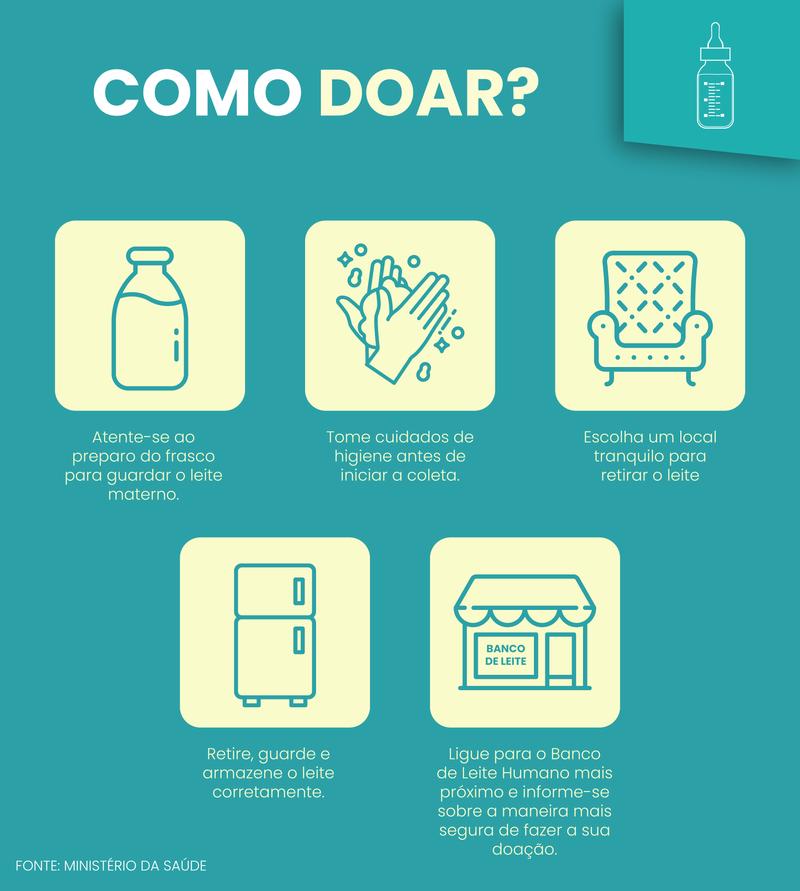 Piauí precisa triplicar doações de leite materno  - Imagem 2