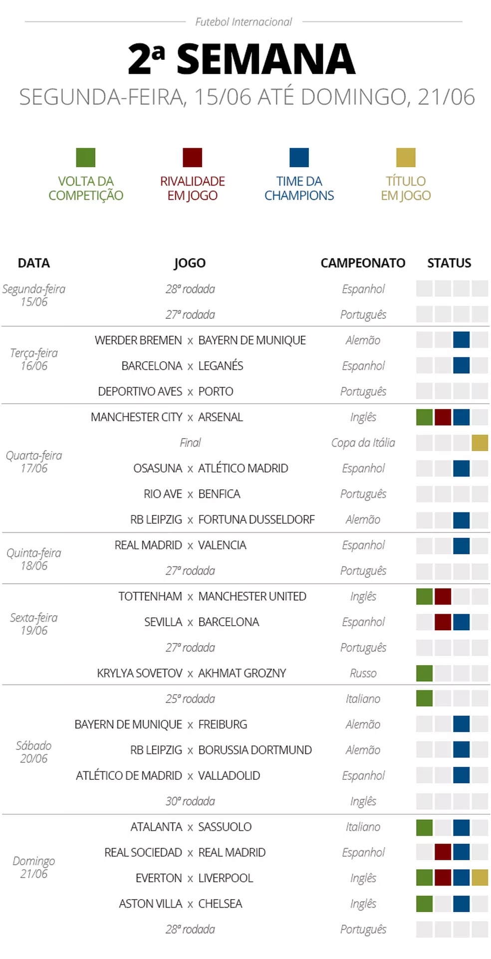 Jogo todo dia: Espanhol, Italiano e Inglês enchem calendário de junho - Imagem 2