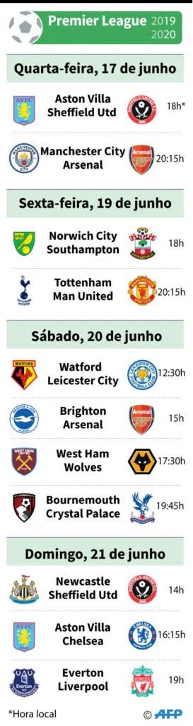 Liverpool pode levantar taça de campeão na volta do campeonato Inglês - Imagem 2
