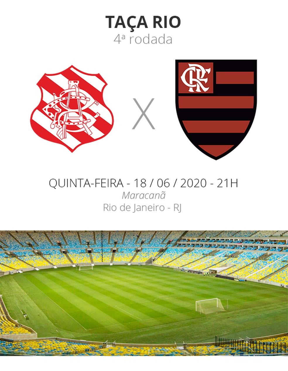 Hoje tem Bangu x Flamengo: veja as prováveis escalações, desfalques - Imagem 1
