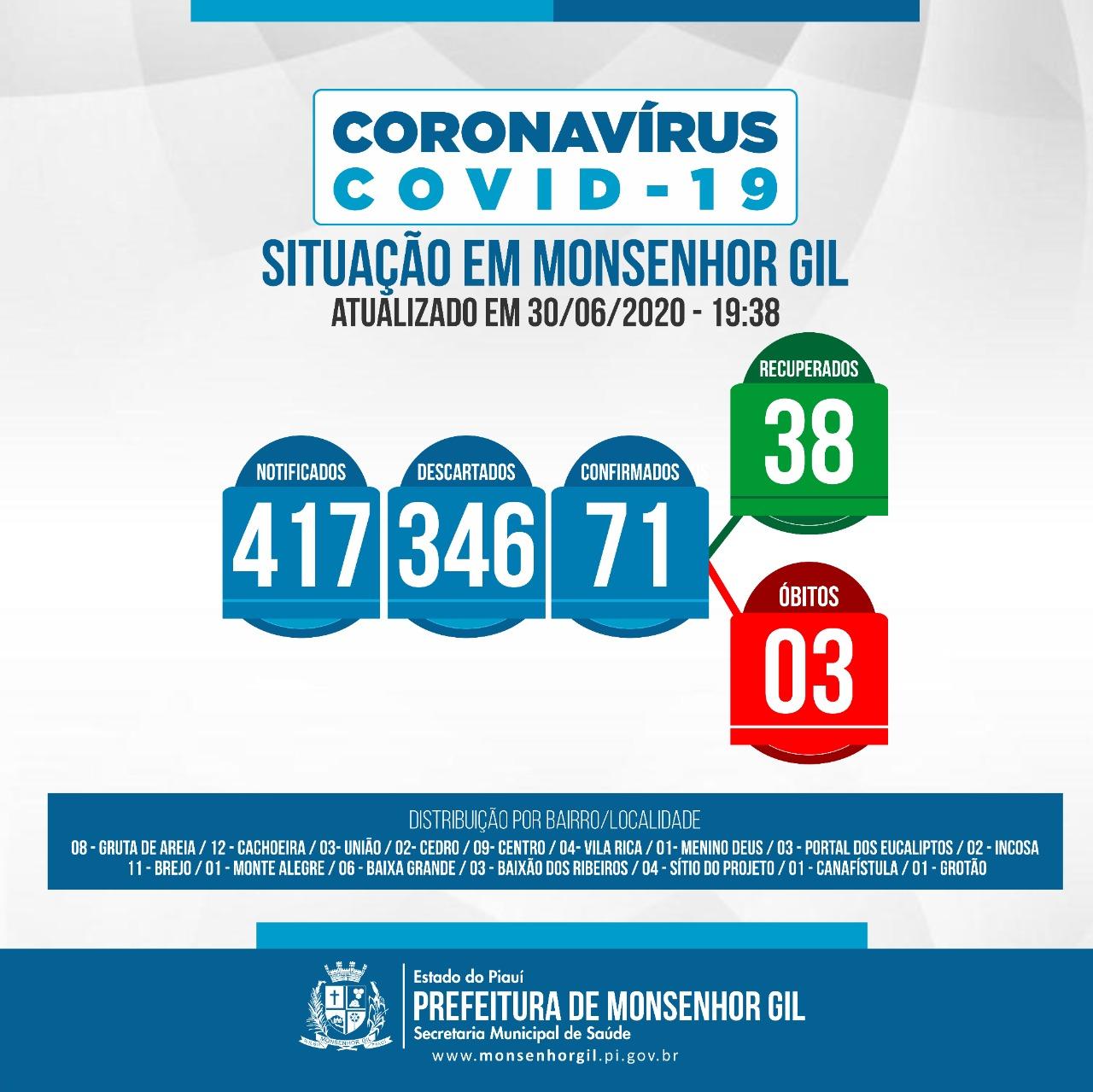 Prefeito João Luiz testa positivo para novo Coronavirus - Imagem 4
