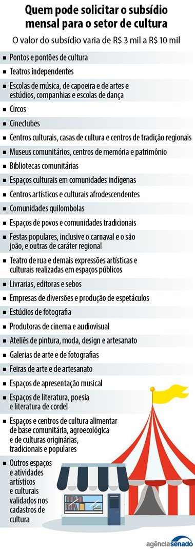 Senado aprova destinação de R$ 3 bilhões para o setor cultural - Imagem 1