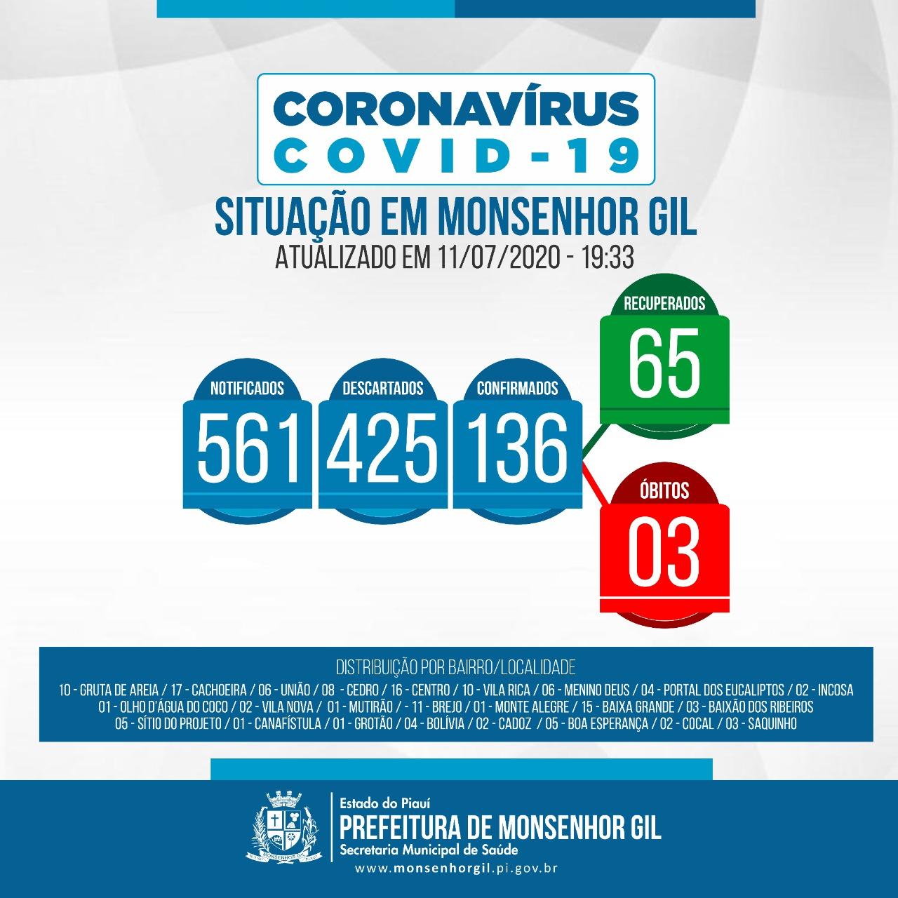 Prefeitura de Monsenhor Gil e Polícia Militar do PI intensificam fiscalização - Imagem 7