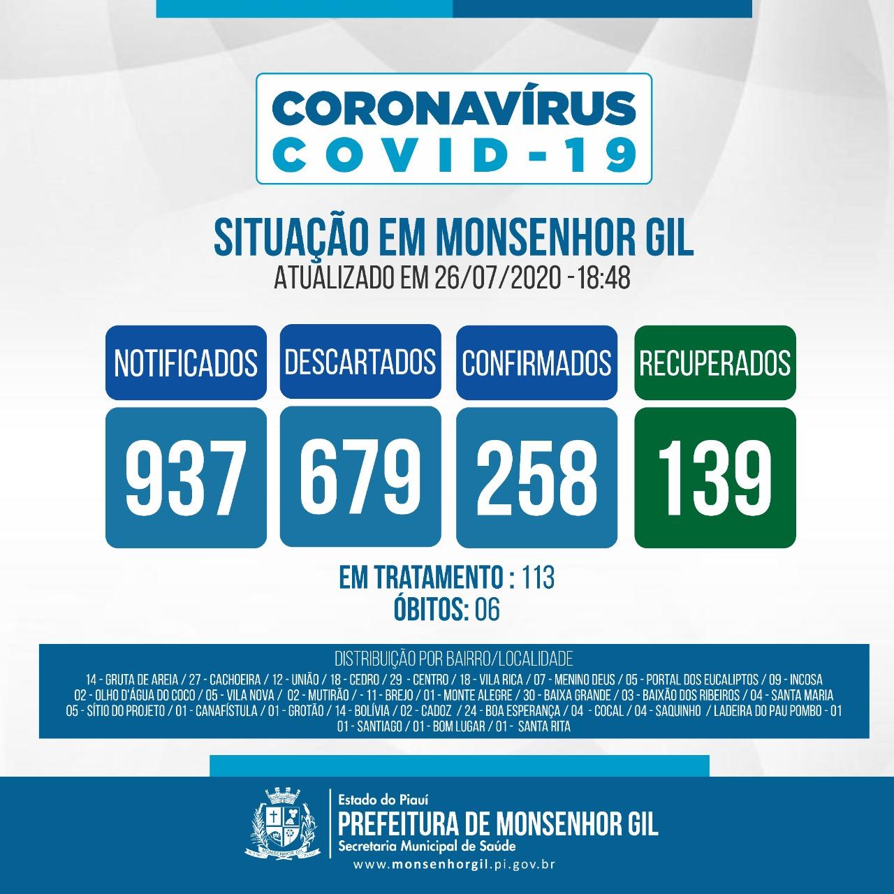 Mais um fim de semana de fiscalização visando combater o Covid-19 em Monsenhor Gil - Imagem 12