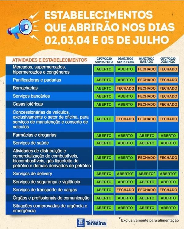 Saiba o que funciona em Teresina após novo decreto - Foto: Divulgação