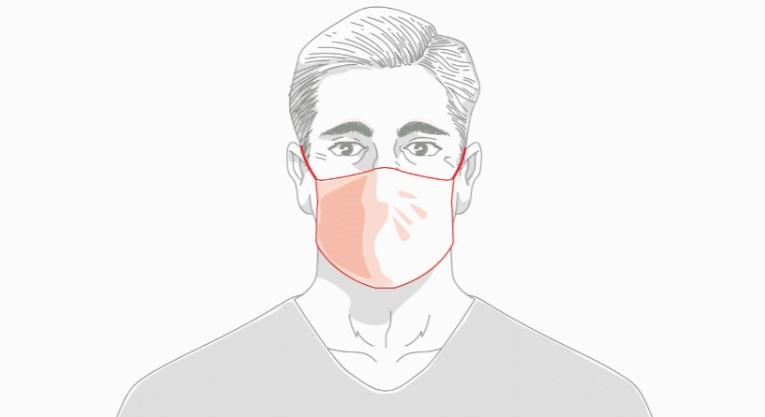 Máscara antiviral