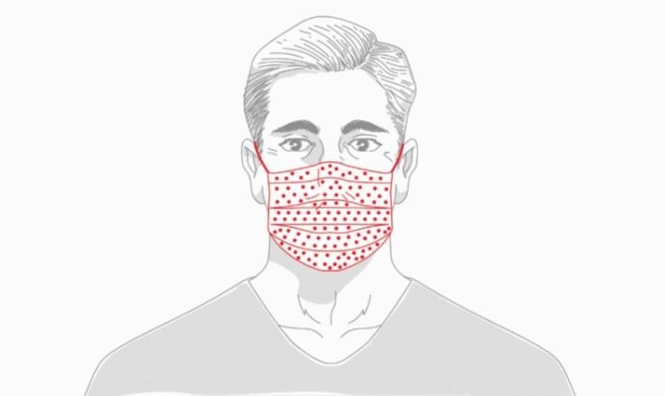 Máscaras caseiras de tecido