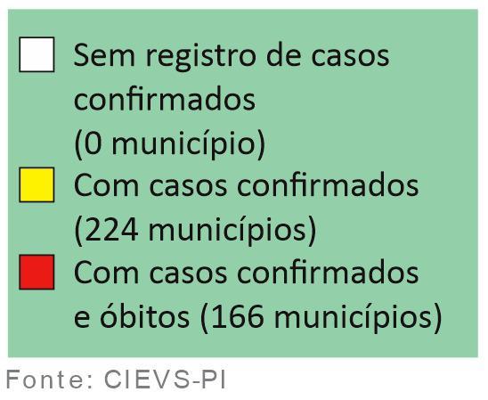 Piauí registrou 7 mortes e 1.006 novos casos de coronavírus