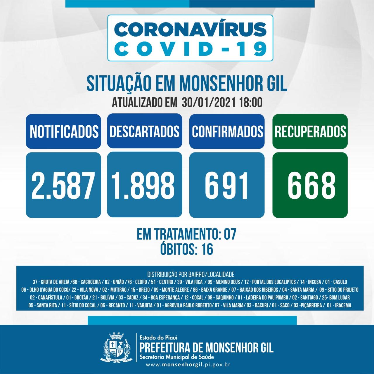 Prefeitura de Monsenhor Gil intensifica ações no combate ao Covid-19 - Imagem 9