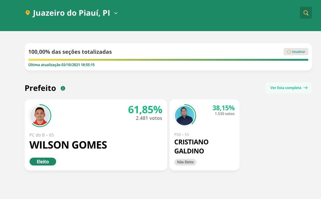 Cristiano Galdino obteve 38,15% dos votos nas eleições suplementares - Foto: Reprodução/TSE