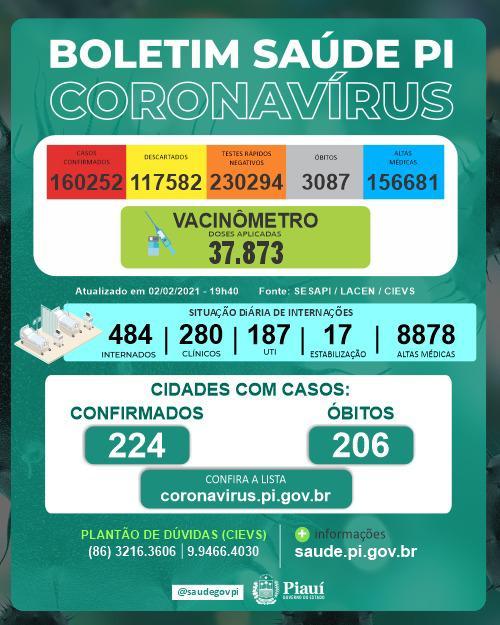 Lacen confirma primeiro caso da nova variante do coronavírus no Piauí - Imagem 1