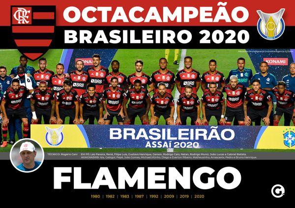 Flamengo é campeão brasileiro