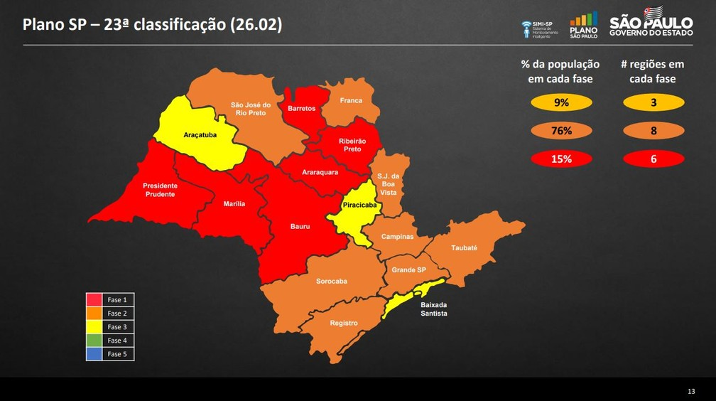 Mapa com a nova reclassificação (Foto: Governo de São Paulo)