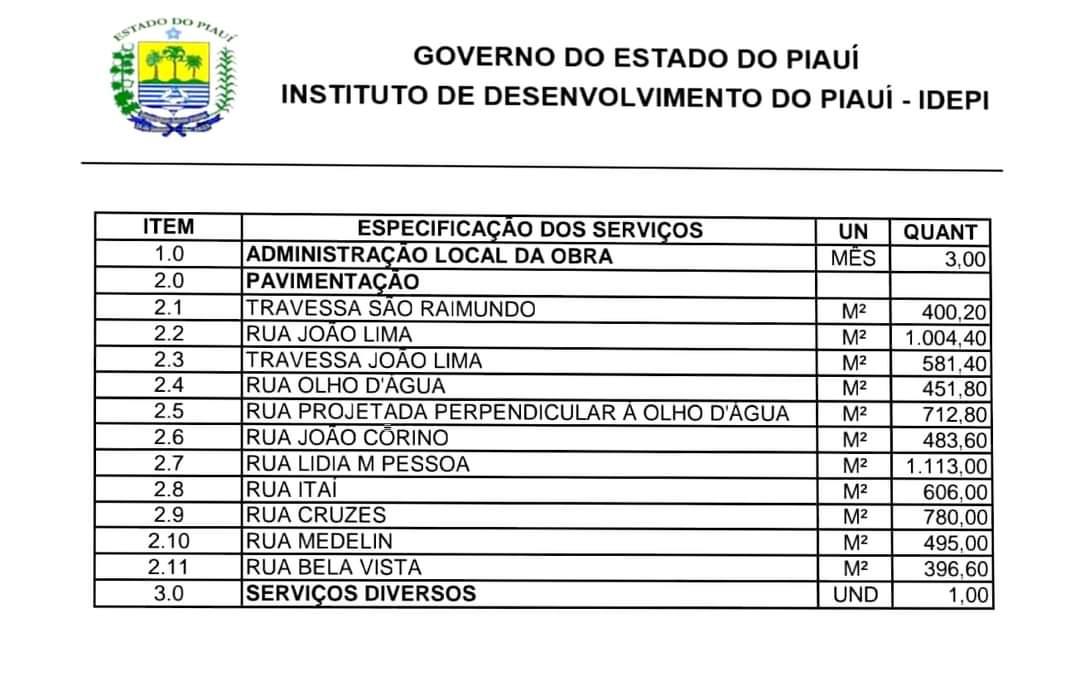 Vereador Flávio Henrique e prefeito João Luiz anunciam 7 mil metros de calçamentos em Monsenhor Gil - Imagem 1