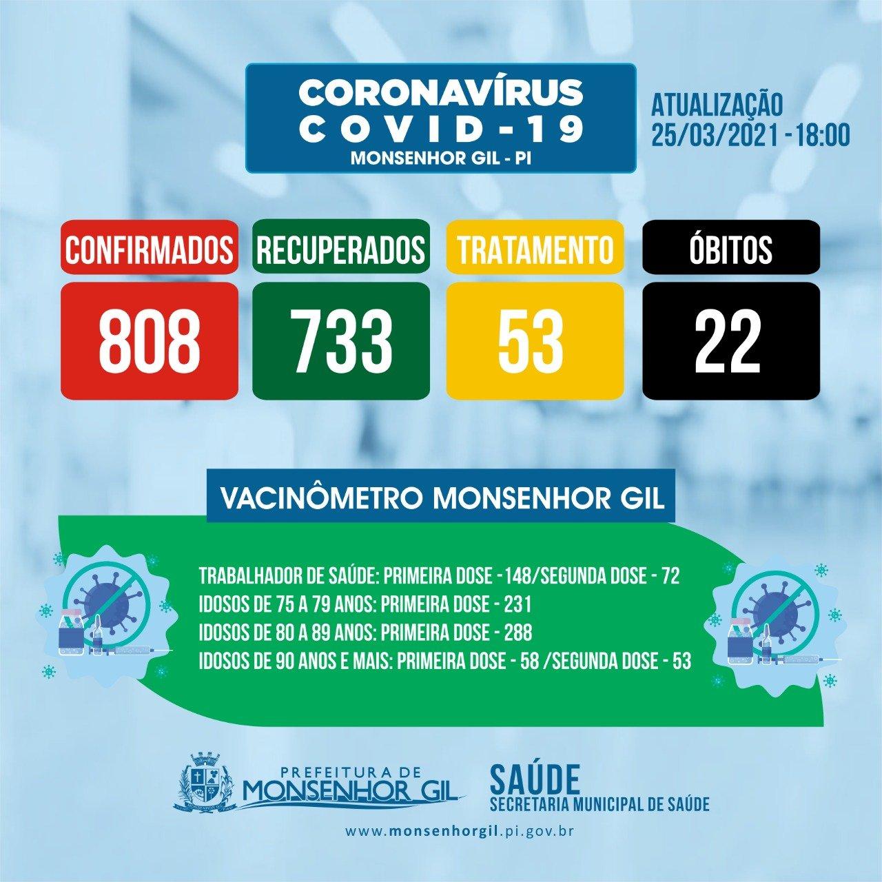 Prefeitura de Monsenhor Gil faz busca ativa, vacinação contra a Covid-19 e orienta a população - Imagem 7
