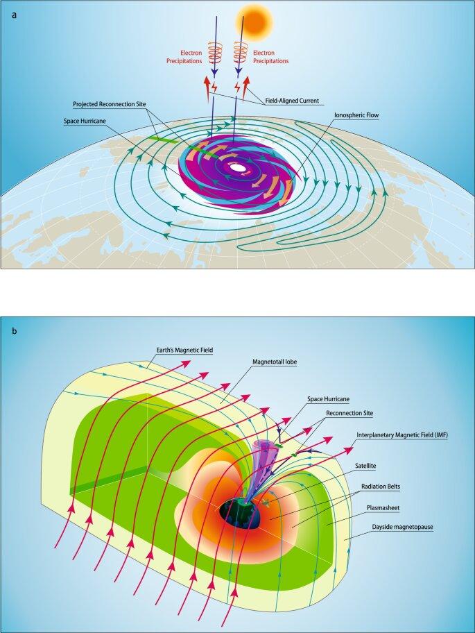 """Astrônomos identificam """"furacão espacial"""" acima do Polo Norte - Imagem 2"""