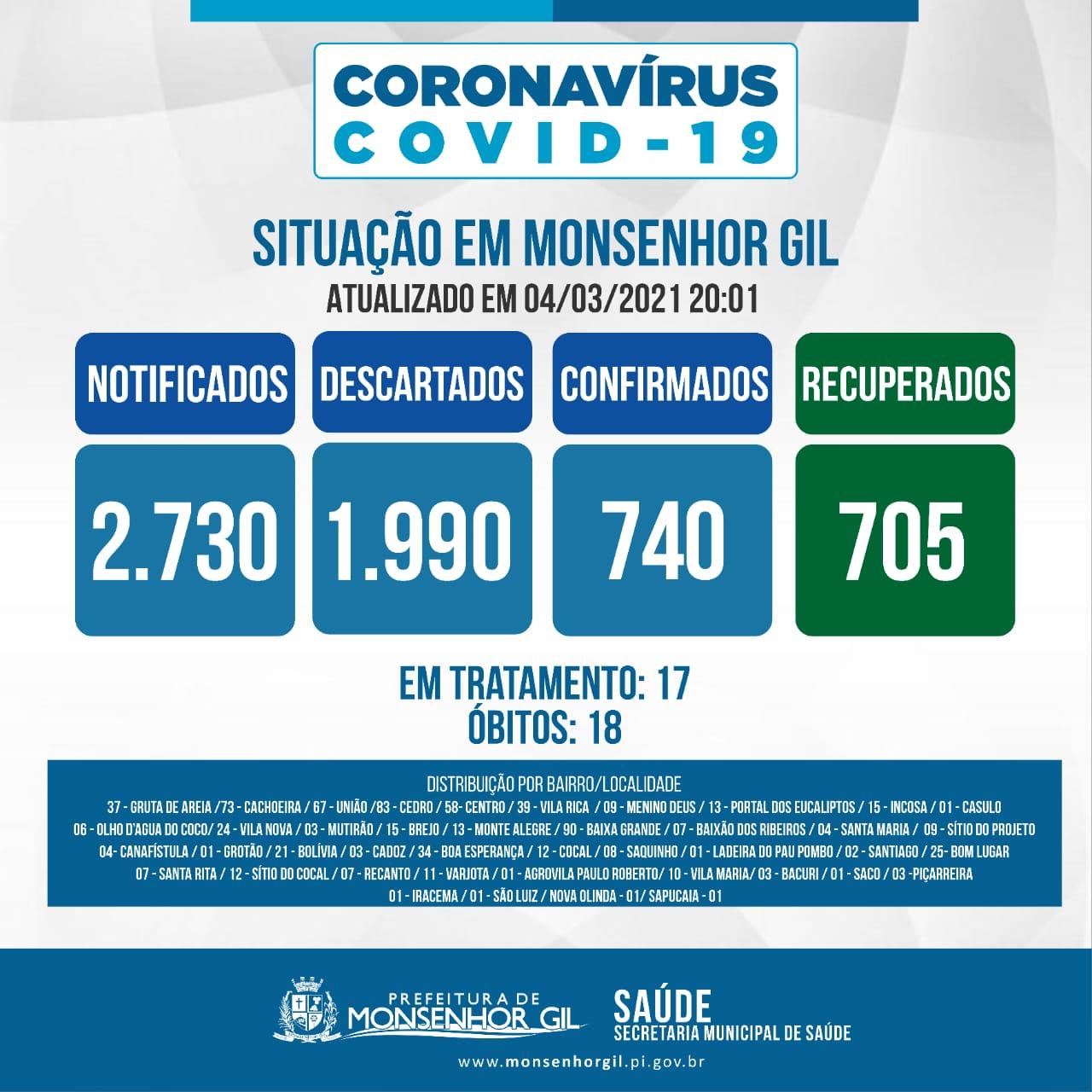 Mais uma etapa de vacinação contra a Covid-19 em Monsenhor Gil, destinada aos idosos - Imagem 3