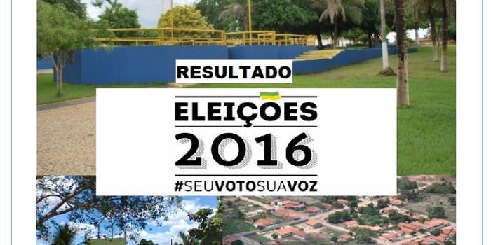 CONFIRA: RESULTADO DA 7ª E PENÚLTIMA ELEIÇÃO MUNICIPAL 2016