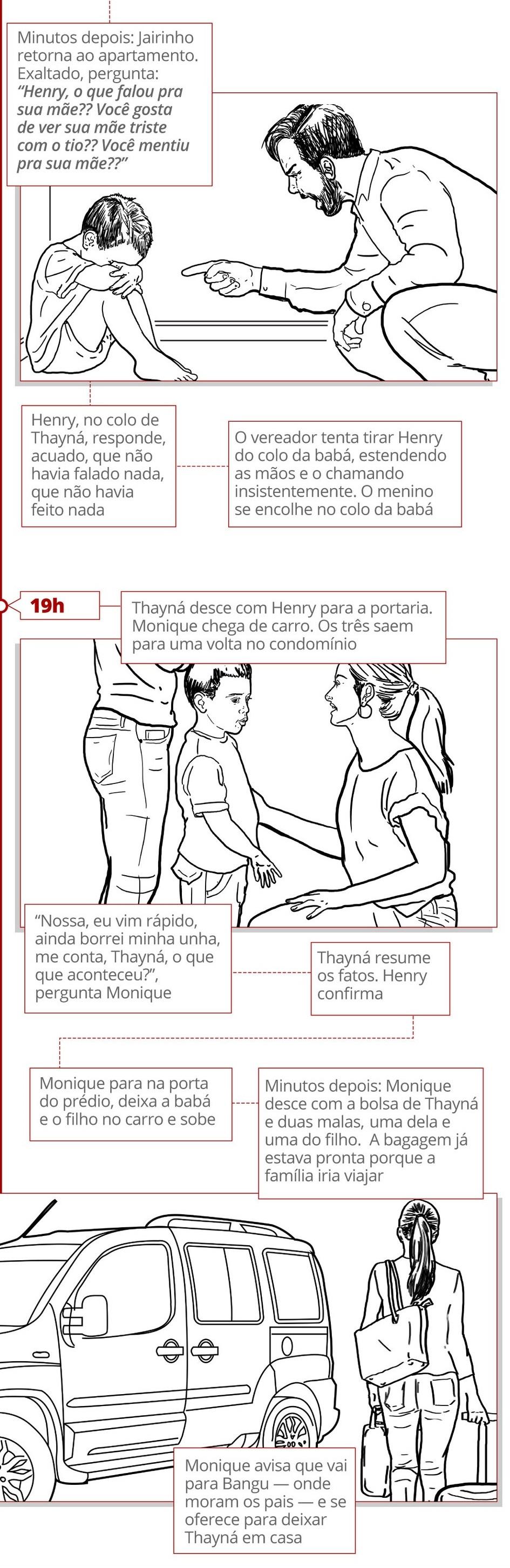 Caso Henry: veja como foram as agressões sofridas, segundo a babá - Imagem 2