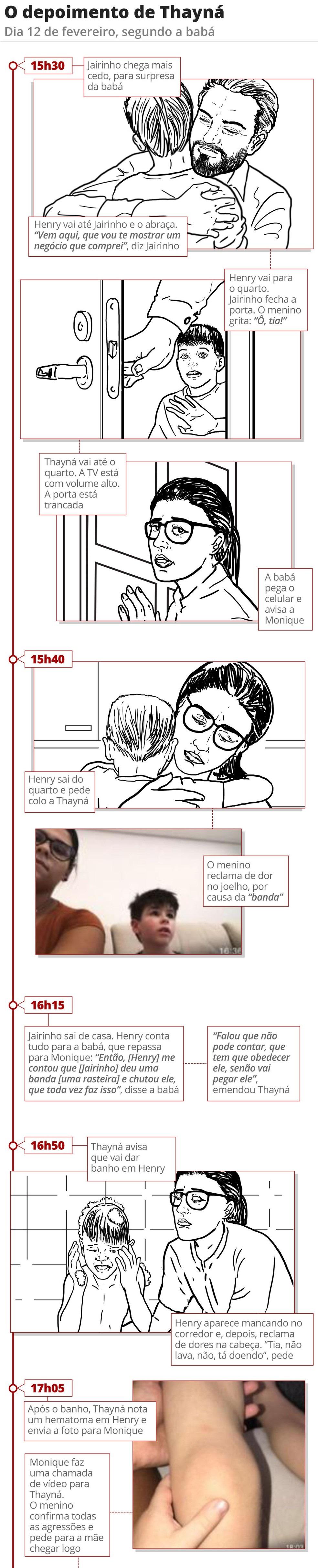Caso Henry: veja como foram as agressões sofridas, segundo a babá - Imagem 1