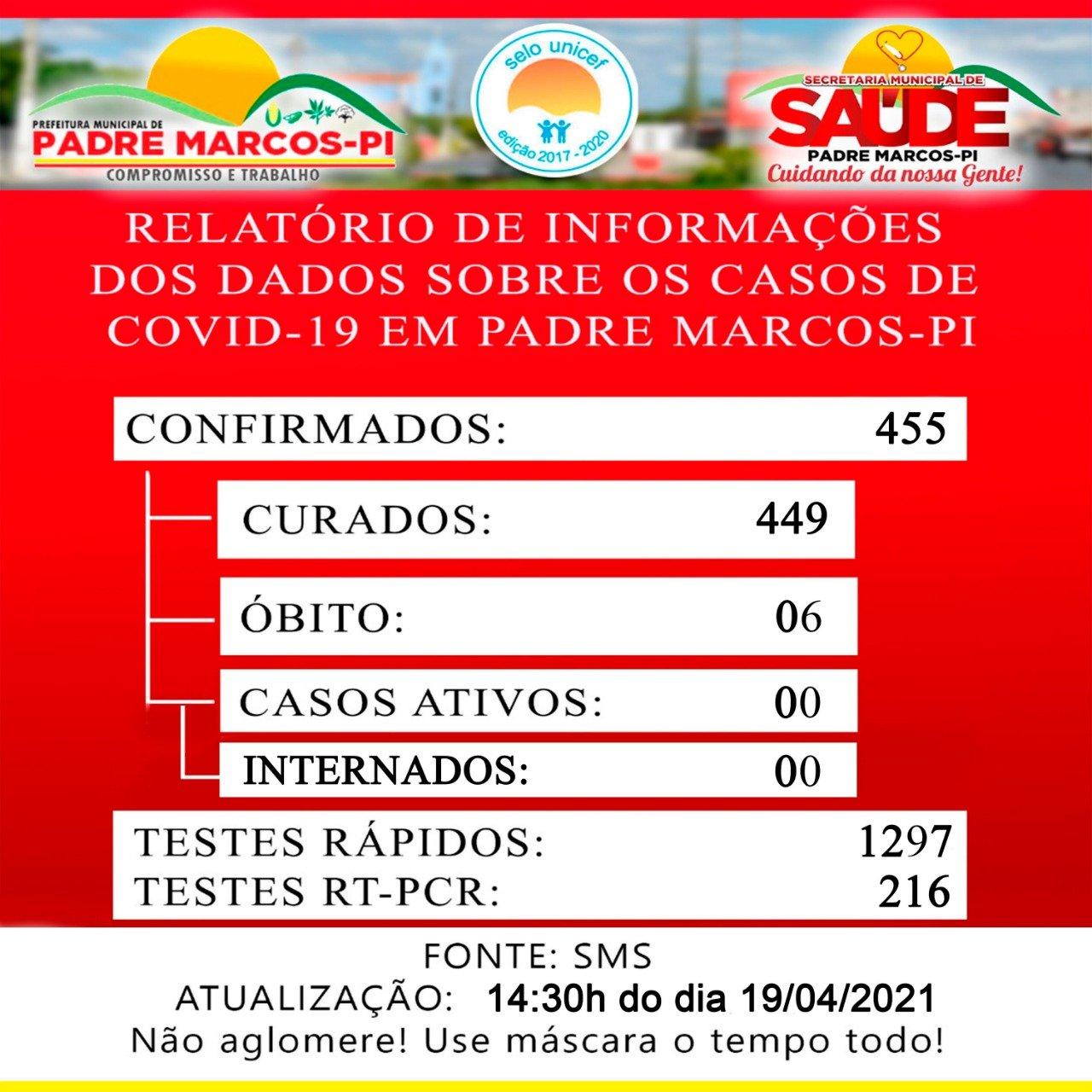 Boletim divulgado pela Secretaria Municipal da Saúde de Padre Marcos