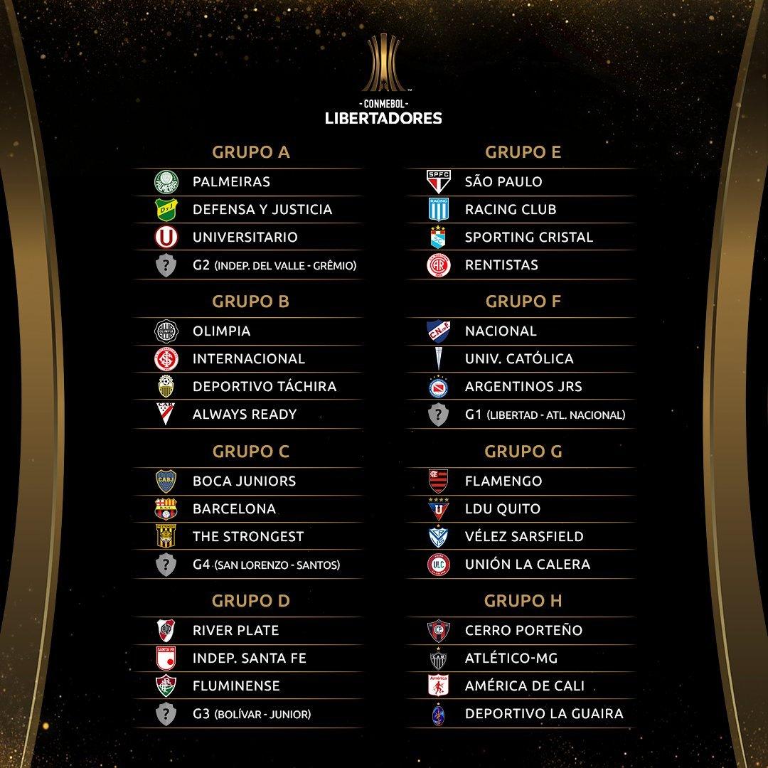 Sorteio da fase de grupos da Libertadores 2021- Foto: Reprodução
