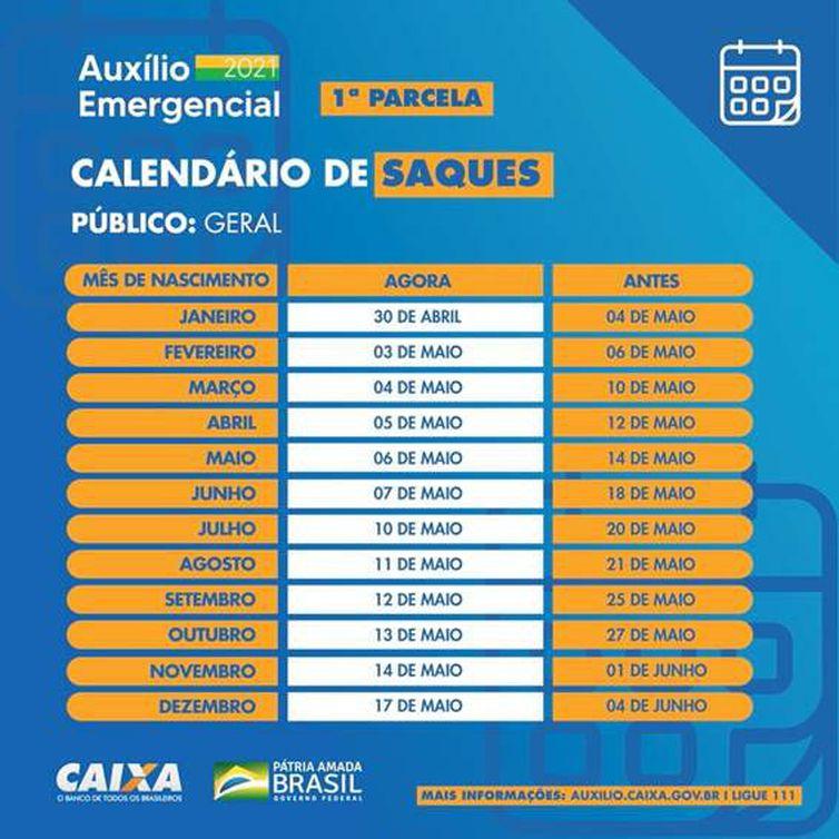 Calendário de saques - Agência Brasil